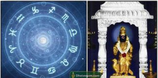 Astrology Sani