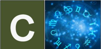 Alphabet-C