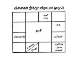 vinayagar-jathagam