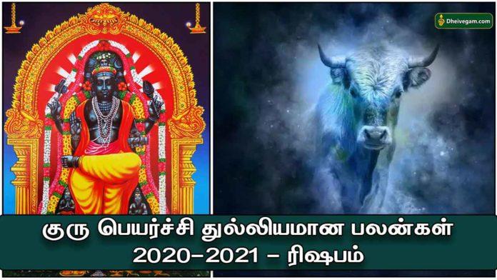 guru-peyarchi-palan-rishabam