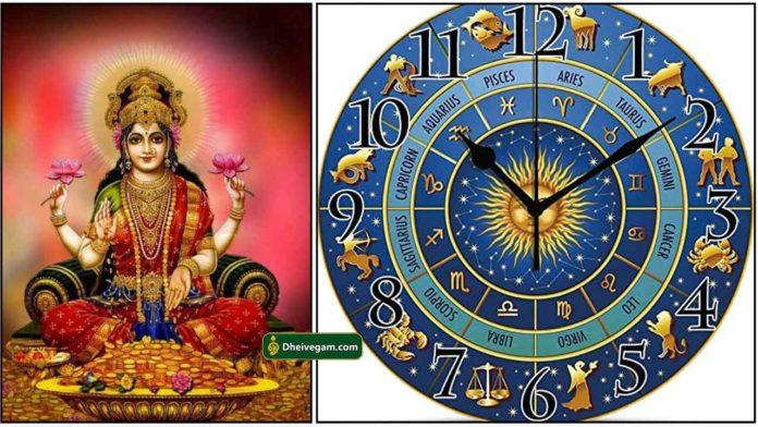 lakshmi-astro